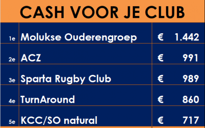 Eindstand cash4je club